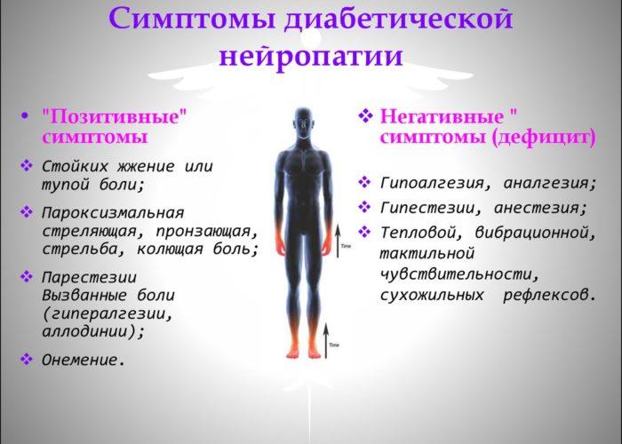 Алкогольная и диабетическая полинейропатия