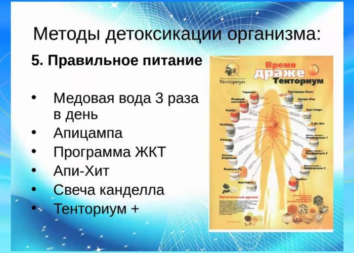 Детоксикация организма