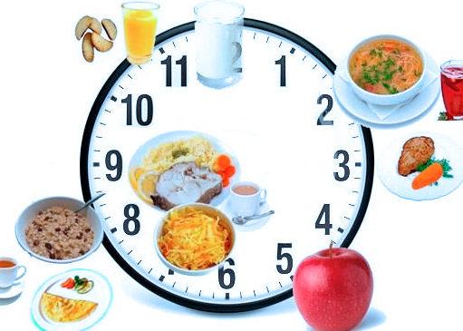 Дробный режим питания