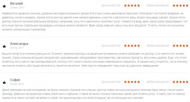 Отзвыв о клиннике Гиппократ в Москве - ru.doc.guru