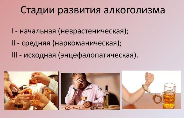 симптомы алкоголизма у мужчин по стадиям