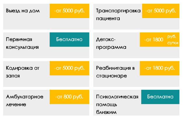 Цены центра «Москва без наркотиков»