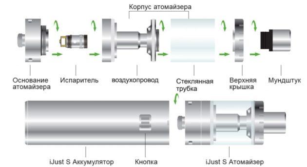 Технические характеристики iJust 2