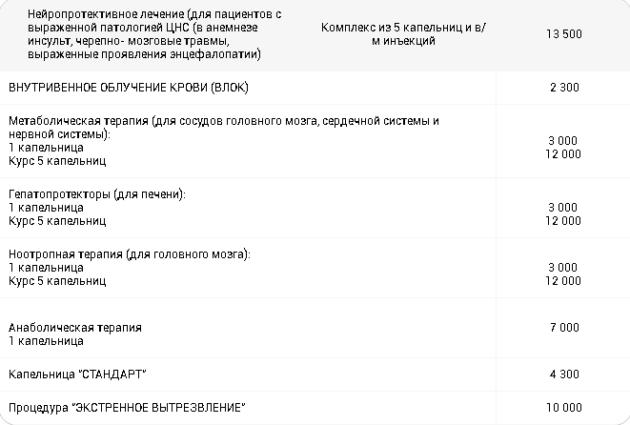 """Услуги и цены наркологической клиники """"Алкоголь Хелп"""""""