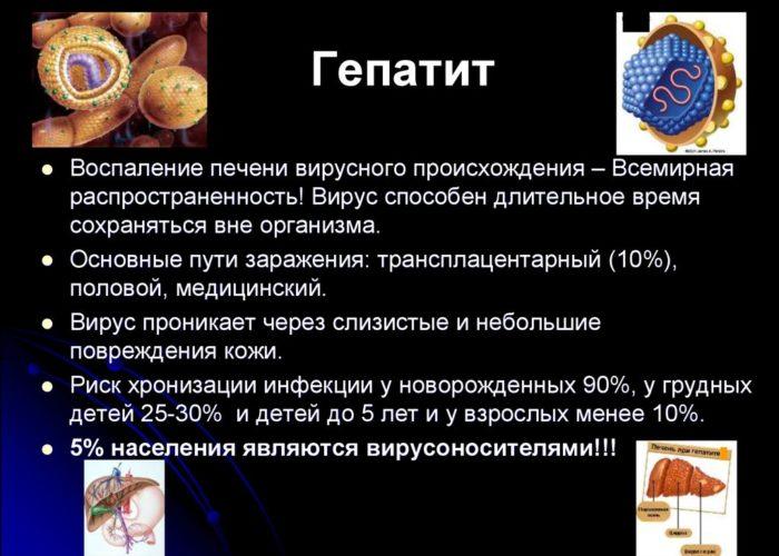 Гепатит вирусного происхождения