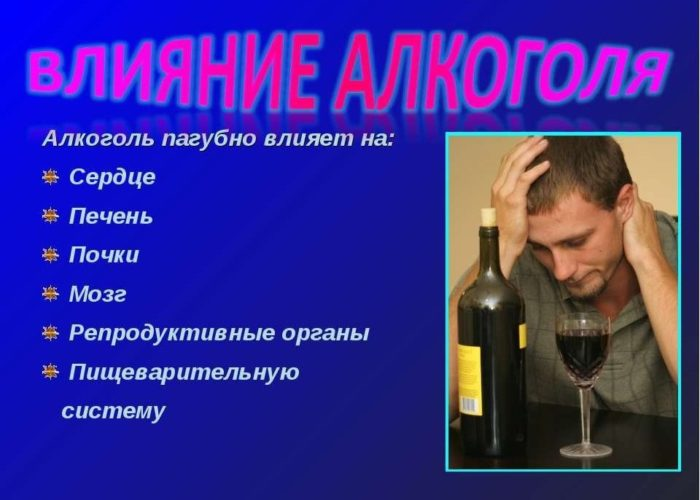Органы и системы, которые больше всего пострадали от алкоголя