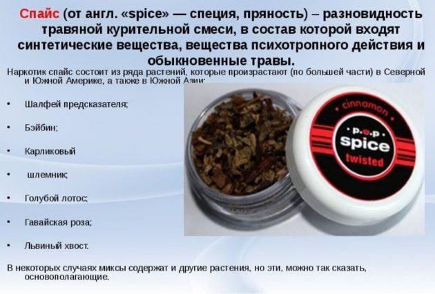 Что входит в состав спайса для курения