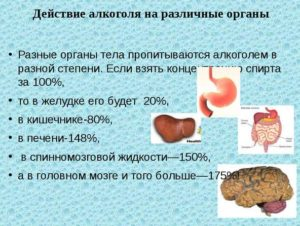 Действие алкоголя на различные органы