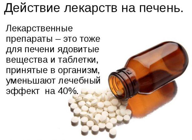 Действие лекарств на печень