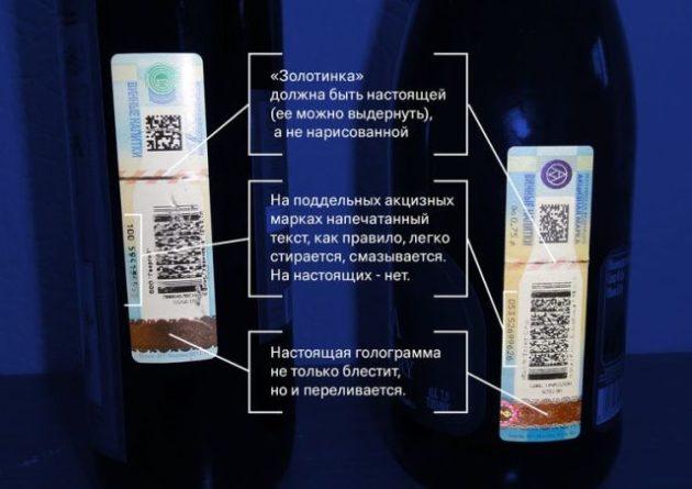 Как отличить поддельный алкоголь с помощью акцизной марки