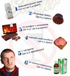 Какие продукты содержат спирт