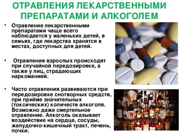 Отравление лекарственными препаратами и алкоголем