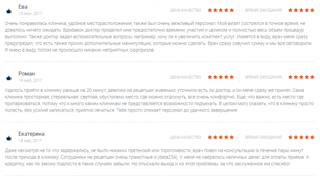 Отзвыв о клинике «Елизар-мед» в Екатеринбурге - ru.doc.guru