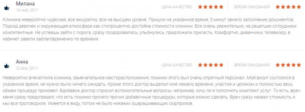 Отзвыв о клинике доктора Бучацкого в Москве - ru.doc.guru