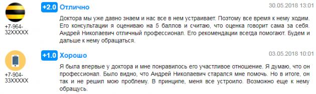 Отзвыв о клиннике Апрель в Санкт-Петербурге - prodoctorov.ru