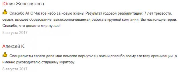 Отзвыв о клиннике Чистое небо в Нижнем Новгороде - yandex.ua