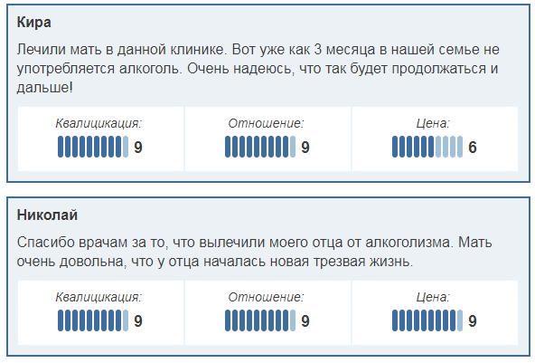 Отзвыв о клиннике Экспресс-наркология в Москва - doctorfm.ru