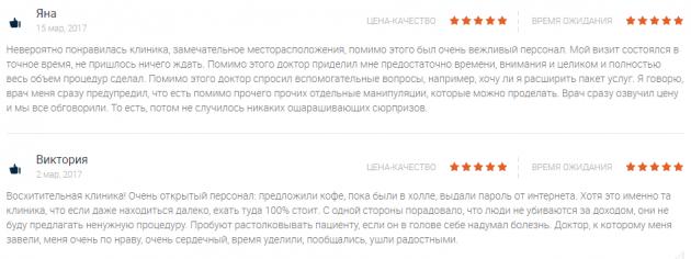 Отзвывы клиентов о клинике «ФриЛайф» в Москве - ru.doc.guru