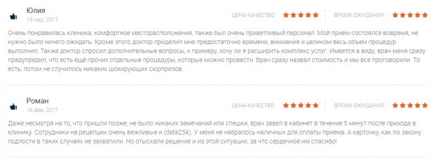 Отзыв о клинике«Нева» в Санкт-Петербурге - ru.doc.guru