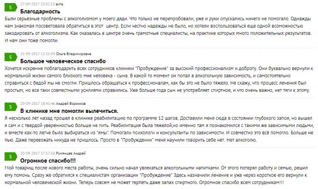 Отзыв о клинике «Пробуждение» в Краснодаре - www.spravkaforme.ru
