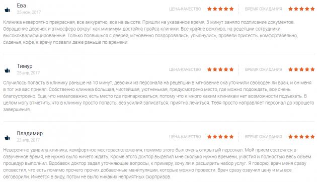 Отзыв о клиннике Горизонт в Воронеже - ru.doc.guru
