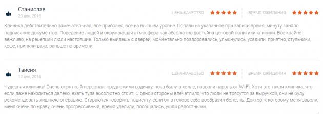 Отзыв пациентов о клинике«Нева» в Санкт-Петербурге - ru.doc.guru