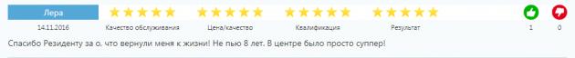 Отзывы о центре Резидент-РеНа в Москве - sprosidoktora.ru