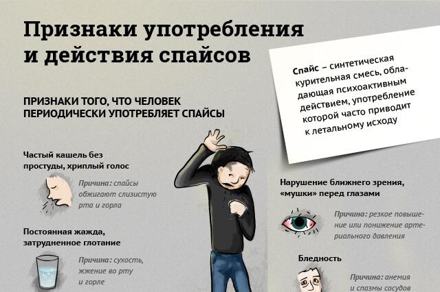 Последствия постоянного употребления спайса МДА Куплю Смоленск