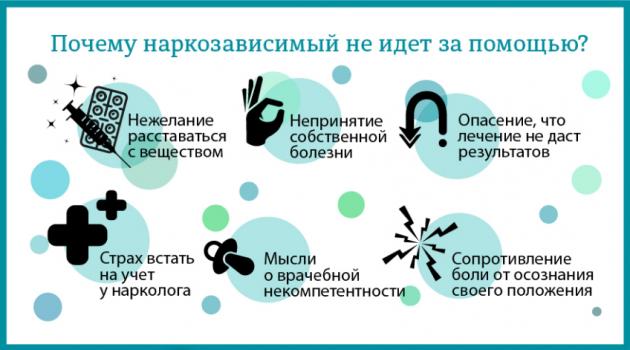 Специализация клиники