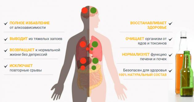 Очищение организма и крови от токсинов