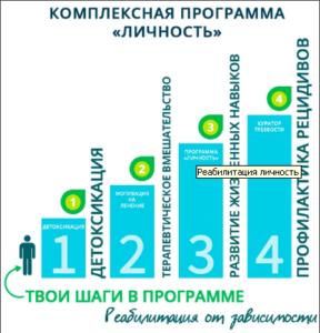 програма личности