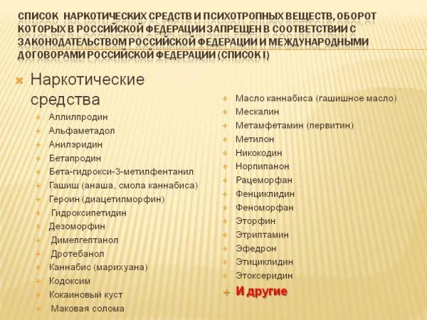 Список запрещенных препаратов