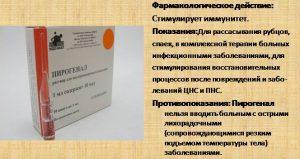 Фармакологическое действие Пирогенала