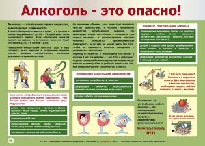 Опасность алкоголя