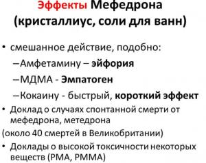 Эффекты Мефедрона