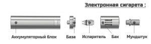 Конструкция электронной сигареты