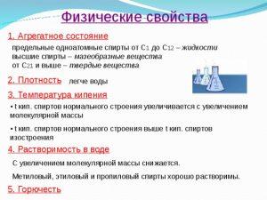 Физические характеристики изопропилового спирта