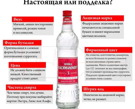 Как проверить водку по акцизной марке