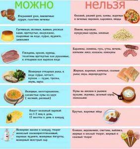 Какие продукты можно употреблять для улучшения работы печени