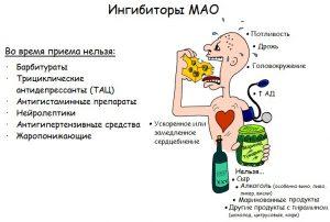 С чем нельзя принимать ингибиторы моноаминоксидазы
