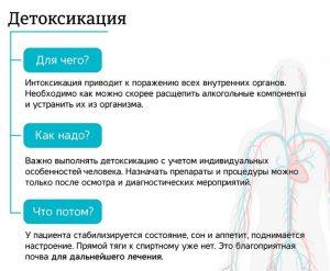 Медикаментозная детоксикация организма