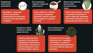 Народные лекарства от ломки