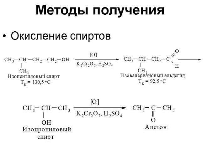 Спирт в альдегид изо амиловый спирт и уксусная кислота