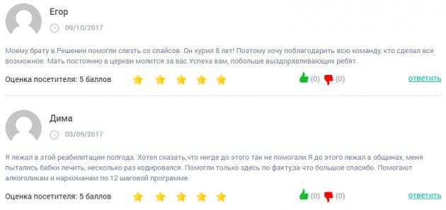 Отзвыв о клиннике Решение в Ярославле - clinic-top.ru