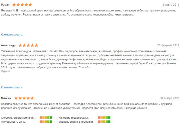 Отзывы о Корпорация здоровья в Краснодаре