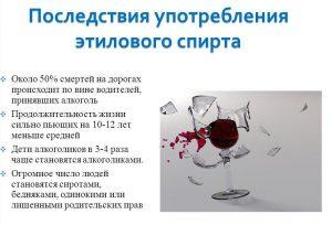 Последствия от употребления этилового спирта