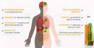 Положительные изменения в организме после употребления капель Колме