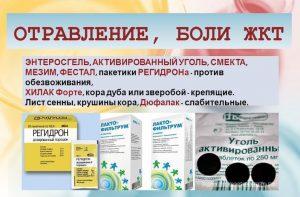 Препараты против рвоты