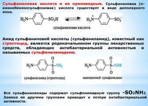 Принцып действия парацетамола