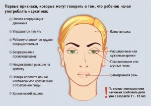 Признаки употребление амфетамина